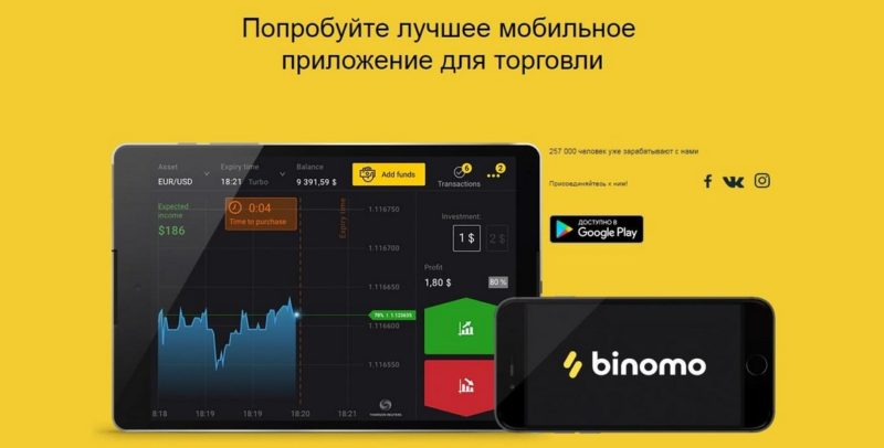 binomo app